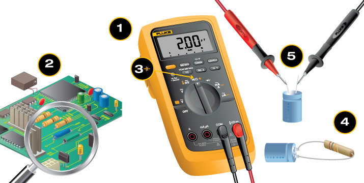 How Does A Digital Multimeter Measure Resistance